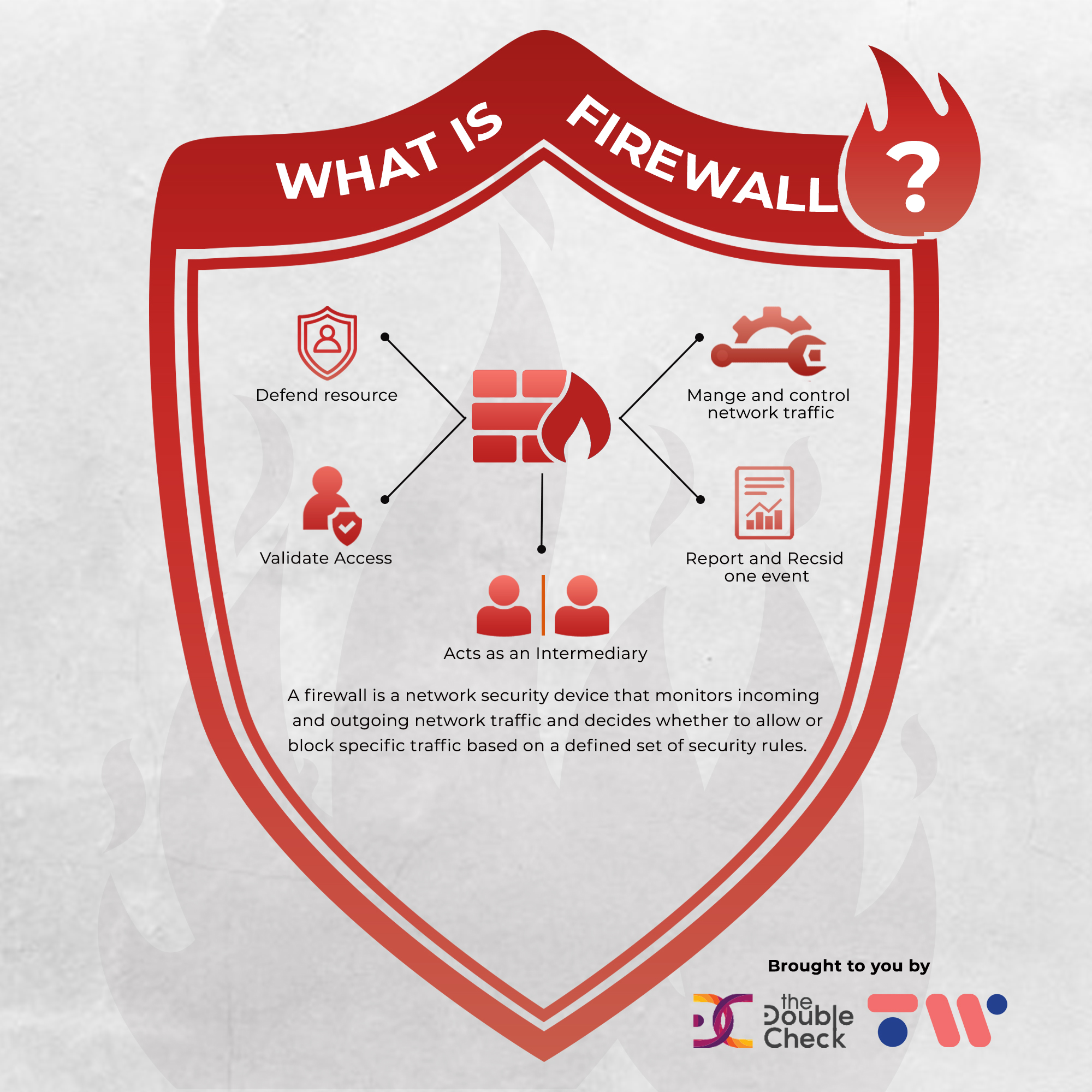 [ Infographic ] What is Firewall?