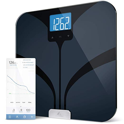 Greater Goods | Best home scales