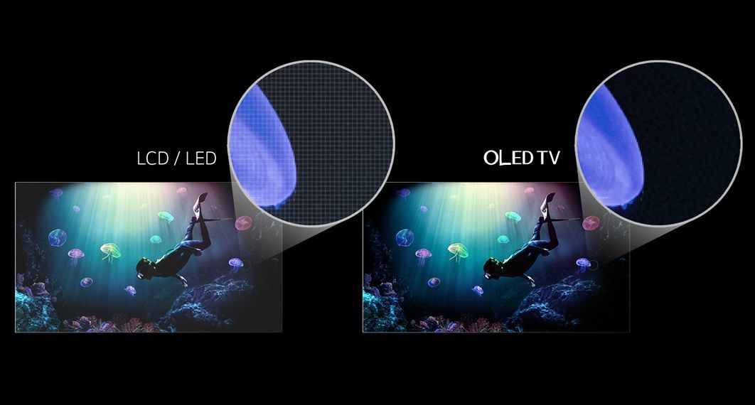 LED and OLED, which one is better - Cheap 65 inch Smart TVs