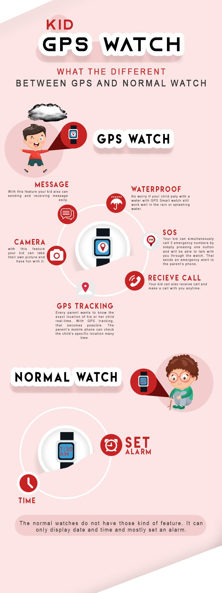 [INFOGRAPHIC] What the different between a kid GPS watch and a normal watch?