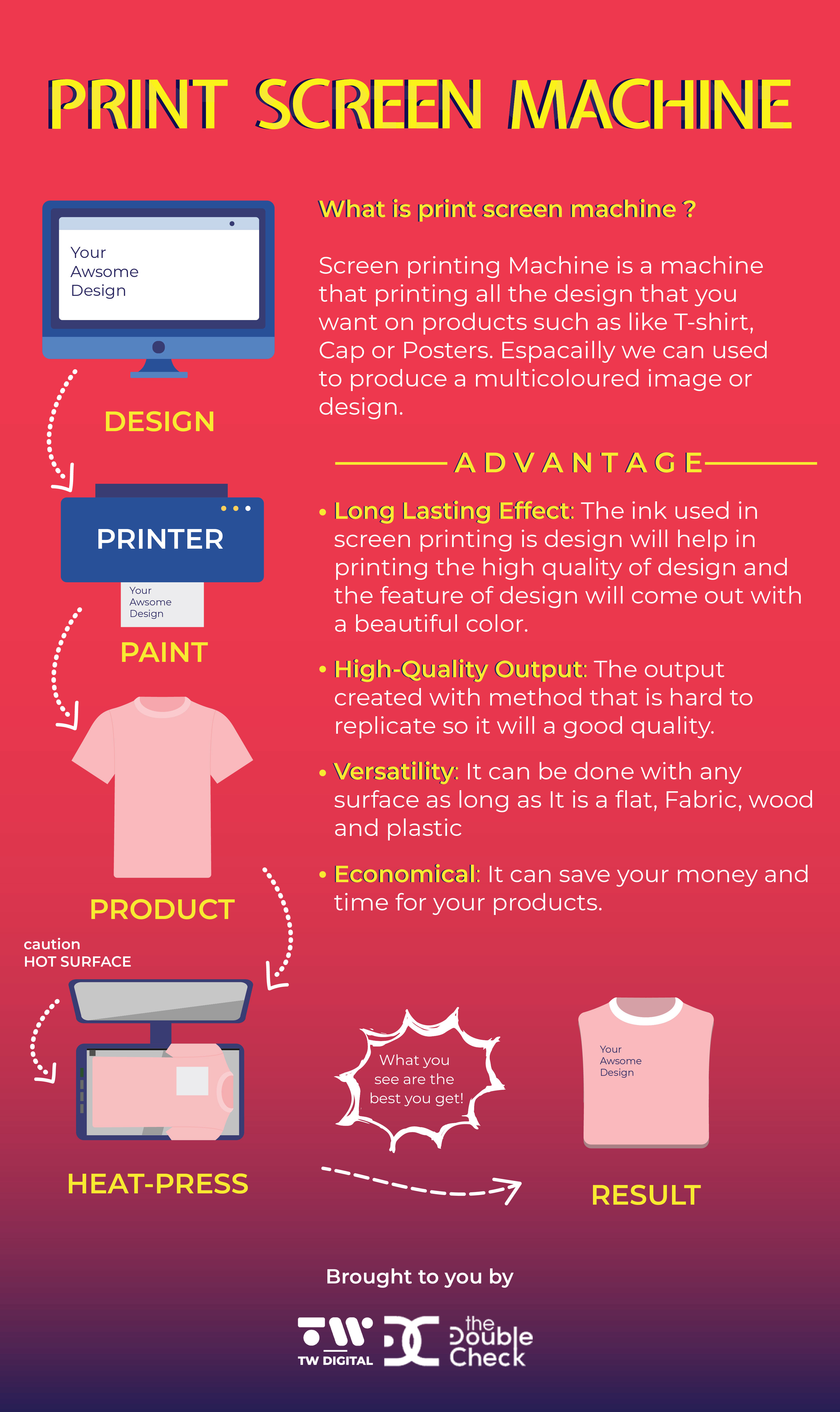 [Infographic] What is a print screen Machine?