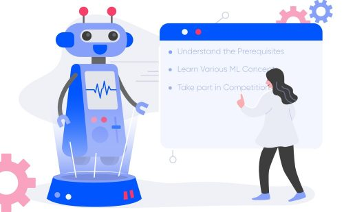 What you need to start machine learning | Everything You Need To Know About Machine Learning
